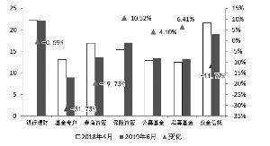 """广州搬运公司三方面加强顶层设计 推进资管新规""""无缝""""监管"""